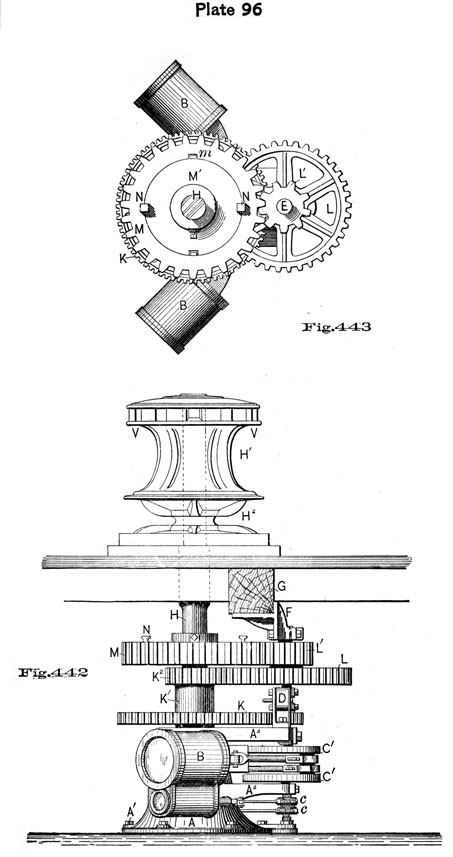 Plate 96, Fig 442-443. Capstan mechanism.