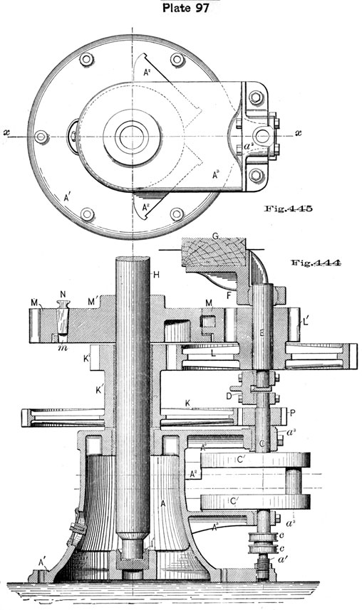 Plate 97, Fig 444-445. Capstan mechanism.