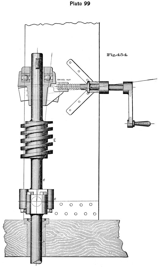 Plate 99, Fig 454. Hand crank on capstan.