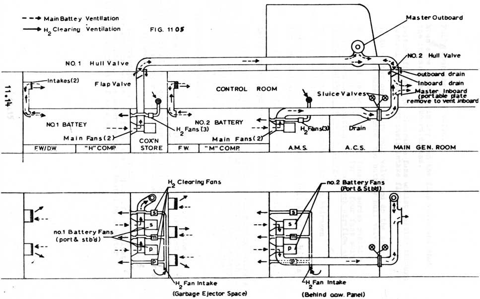c.f. 'o' class submarines - electrical systems 6 wire rtd wire diagram
