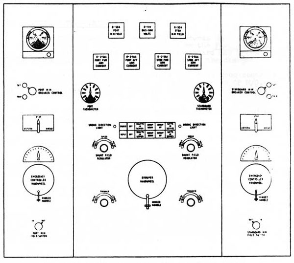 Electrical Switchboard Drawing Main Propulsion Switchboard