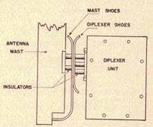 3 sd furnace blower wiring diagram get free image about wiring diagram