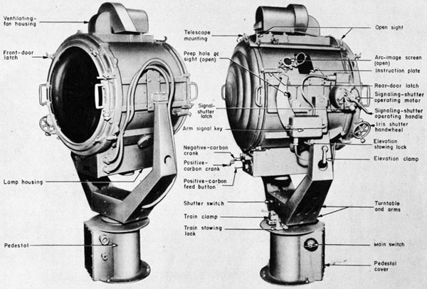Fig. 1. Front and Rear Views of Searchlight