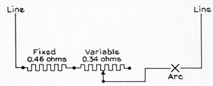 Fig. 15. Schematic Wiring Diagram