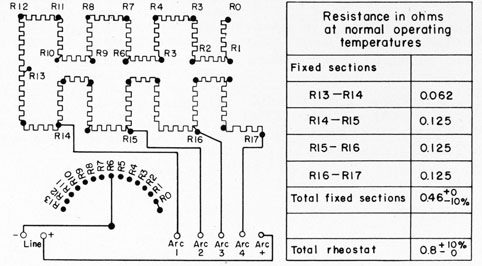 Fig. 16. Rheostat Wiring Diagram