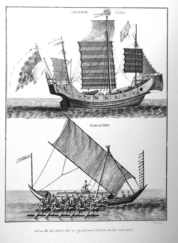Chinese Junk, Caracore