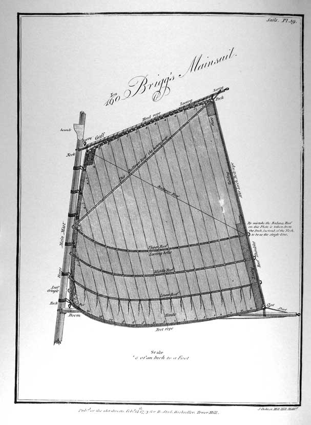 160 Ton Brigg's Mainsail<br /><br /><br /> Scale 1/8 of an Inch to a Foot