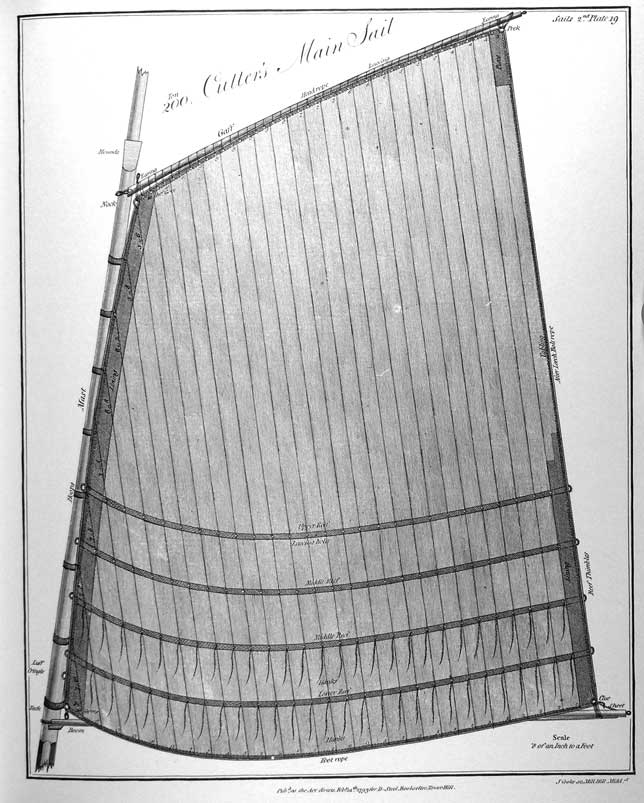 200 Ton Cutter's Main Sail<br /><br /><br /> Scale 1/8 of an Inch to a Foot
