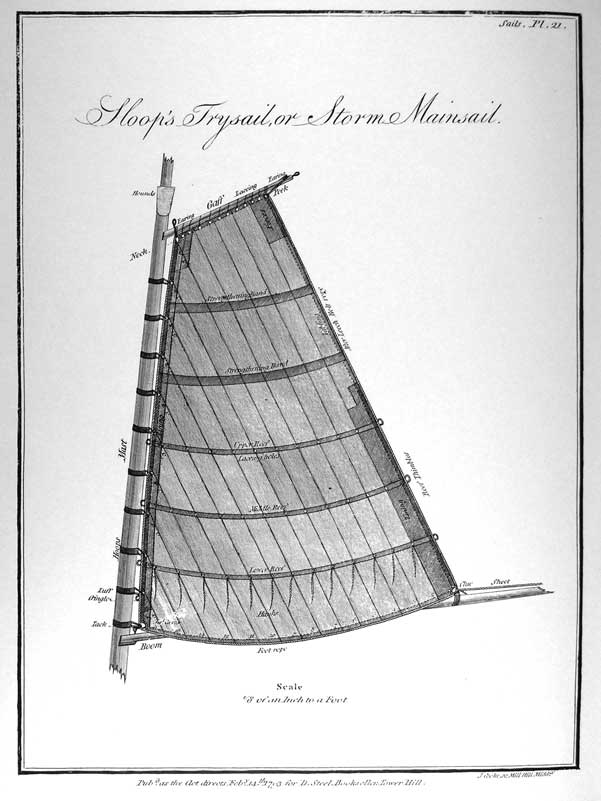 Sloop's Trysail or Storm Mainsail<br /><br /><br /> Scale 1/8 of an Inch to a Foot