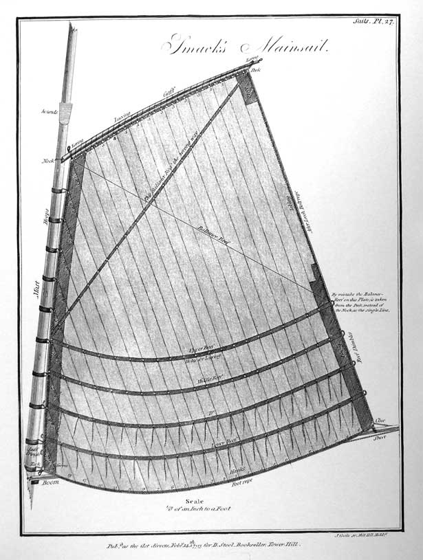 Smack's Mainsail<br /><br /><br /> Scale 1/8 of an Inch to a Foot