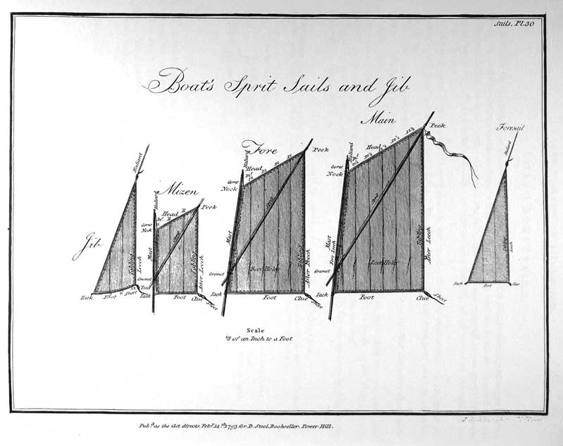Boat's Sprit Sails and Jib<br /><br /><br /> Jib, Mizen, Fore, Main, Foresail<br /><br /><br /> Scale 1/8 of an Inch to a Foot