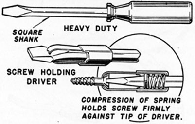 FIG. 5. SPECIAL SCREWDRIVERS.