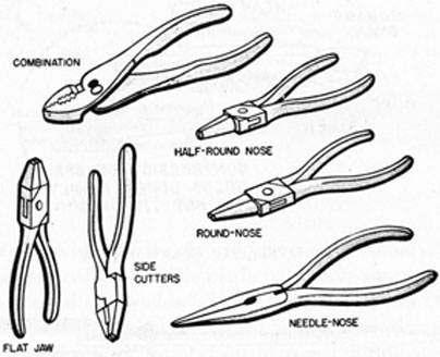 FIG. 7. TYPES OF PLIERS.