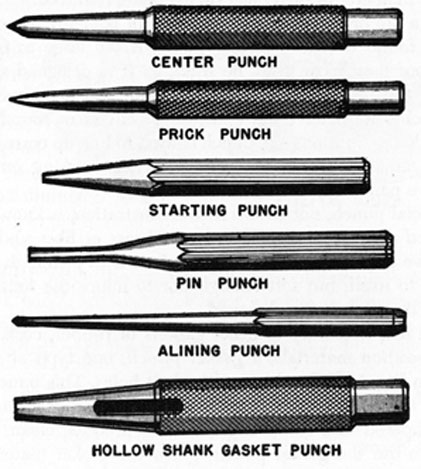 Fig. 12. PUNCHES. center, prick, starting, pin, aligning and hollow shank gasket punches