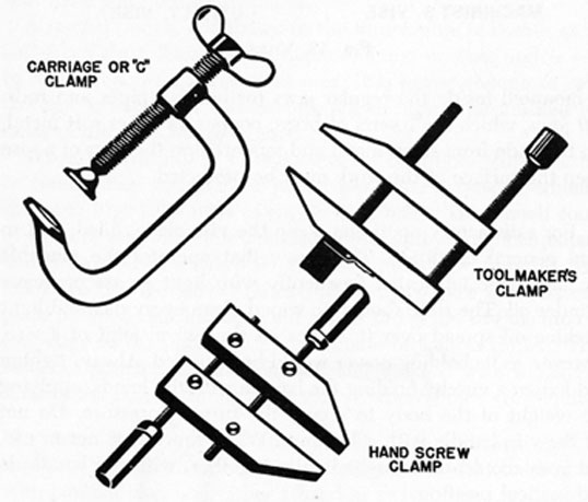 FIG. 14. SCREW CLAMPS. Carriage or C clamp, tool makers clamp, hand screw clamp.