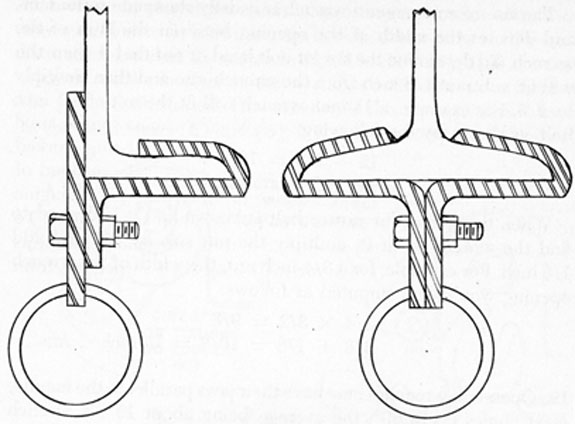 FIG. 15. BEAM CLAMPS.
