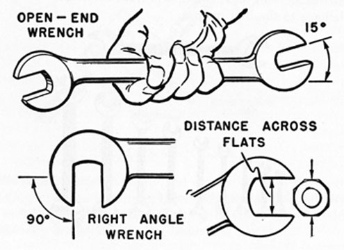 FIG 17. OPEN-END WRENCHES.