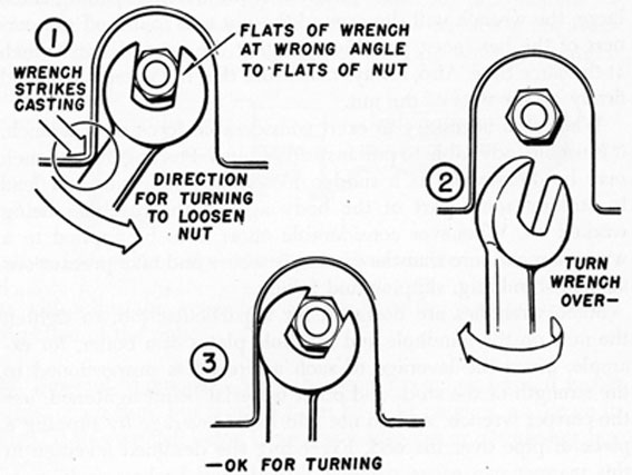 FIG. 18. USE OF OPEN-END WRENCH.