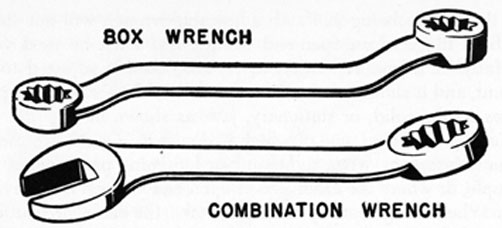 FIG. 22. OFFSET BOX-END AND COMBINATION WRENCHES.