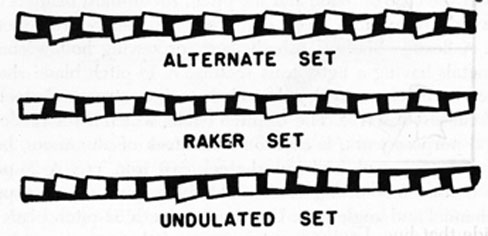 Fig. 31. TYPES OF SET.