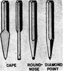 FIG. 38. SPECIAL CHISELS.