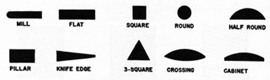 FIG. 42. SHAPES OF FILES.