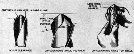 FIG. 58. EXAMPLES OF INCORRECT LIP CLEARANCE GRINDING.
