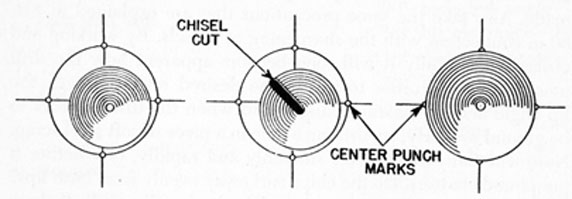 FIG. 60. HOW TO DRILL BACK TO CORRECT CENTER.