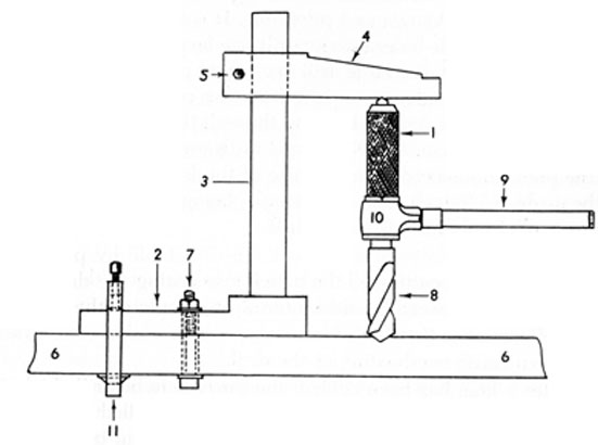 FIG. 63. RATCHET DRILL AND OLD MAN.