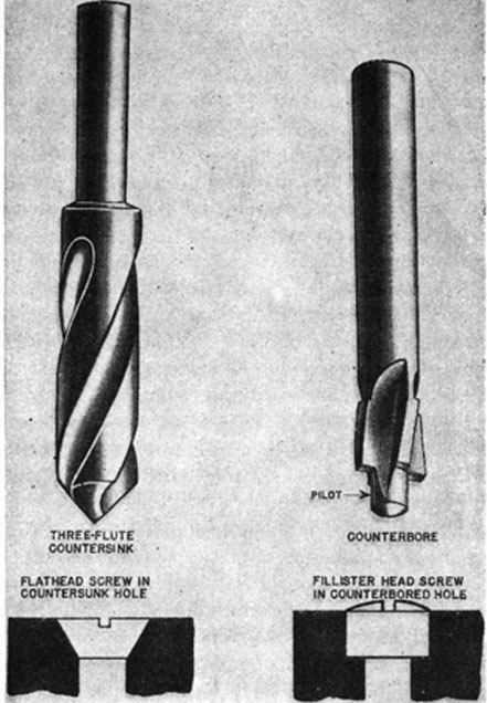 FIG. 64. COUNTERSINK AND COUNTERBORE.
