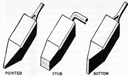 FIG. 65. SOLDERING IRON POINTS.