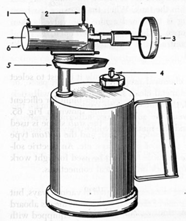 FIG. 66. BLOWTORCH.