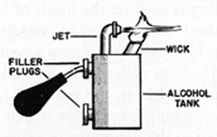 FIG. 71. ALCOHOL TORCH.