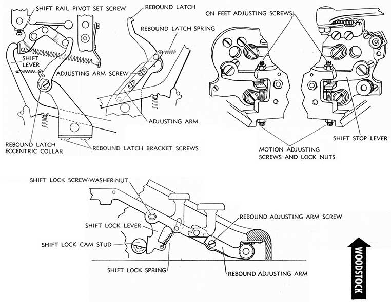 Woodstock motion and shift mechanism