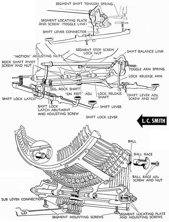 L.C.Smith Motion and Shift Mechanism