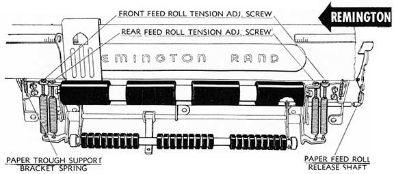 Remington paper feed