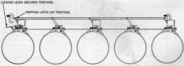 Figure 9-Tripping Latches Secured for Loading.