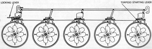 Figure 18-Tripping Latches, Setting Position.