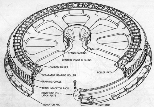 Figure 25-Torpedo Tube Stand Mk 7 and Mods, Sectional View.