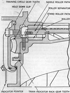 Figure 26-Stand and Saddle Assembled, Sectional View.