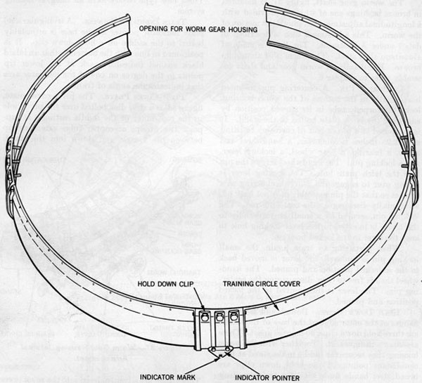 Figure 32-Hold Down Clips and Training Circle Covers.