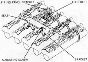 21 inch above water torpedo tubes op 764figure 49 seat, foot rest, and firing panel bracket