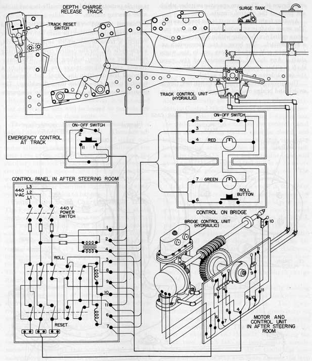 depth charge diagram depth charge release tracks-part 2 #14