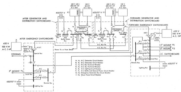 sub breaker panel wiring diagram images feed pictures wiring 220 generator circuit breaker wiring diagram nilzanet