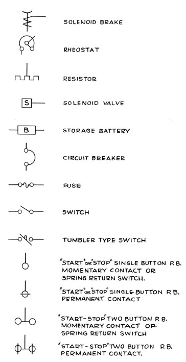 Fused Circuit Breaker Symbol Wiring Diagram For Light Switch