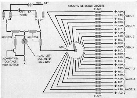 Submarine electrical systems chapter 3 ground defector wiring diagram swarovskicordoba Gallery