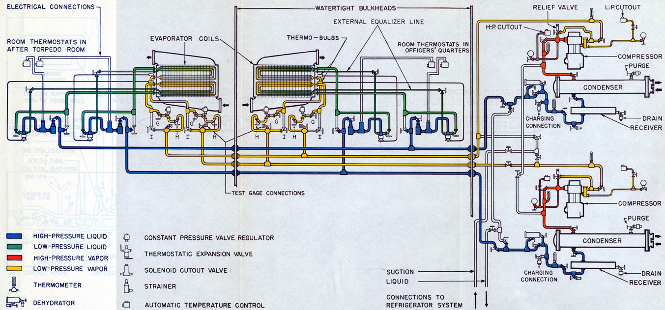 figure 14 1 air conditioning piping diagram rh archive hnsa org ships piping diagram Piping Diagram Key