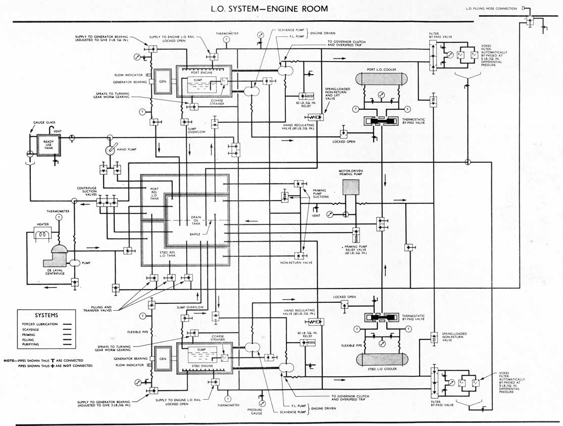 diesel engine lubrication system pdf