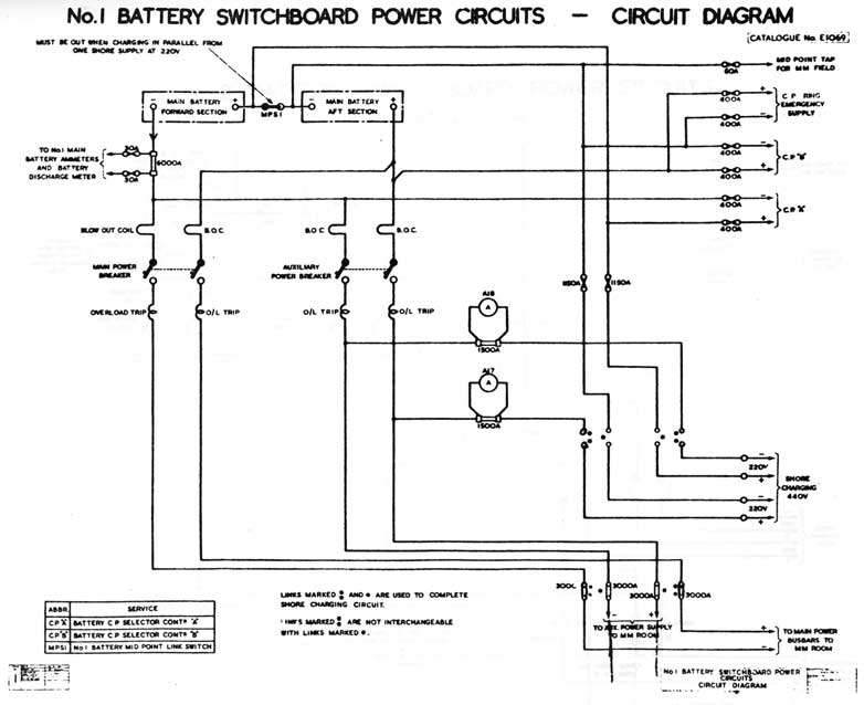 fig011 diagrams 718358 switchboard wiring diagram electrical wiring electrical switchboard wiring diagram at crackthecode.co