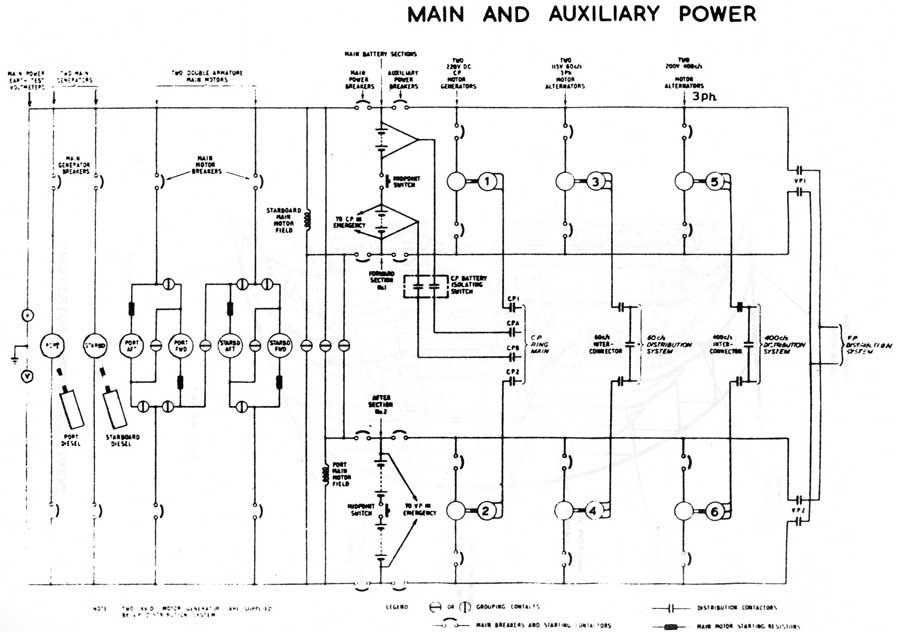 2006 Land Rover Lr3 Fuse Box Diagram together with Wastewater Treatment Plant Schematic Diagram in addition Single Line Diagram Electrical House Wiring as well Inside additionally Primaries of pole mounted tran. on electrical distribution panel diagram
